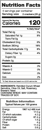 Parchment Crackers with Olive Oil & Rosemary Nutrition Facts