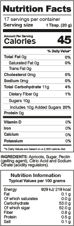 Apricot Jam Nutrition Facts