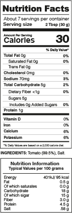Tomato Paste Nutrition Facts
